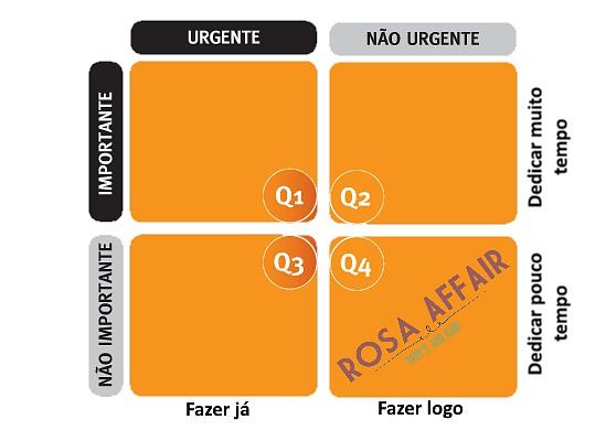 importanteurgente_matriz.png